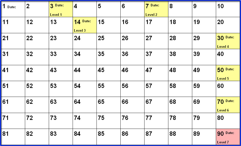 plain table chart. Download The Following Plain Table Chart